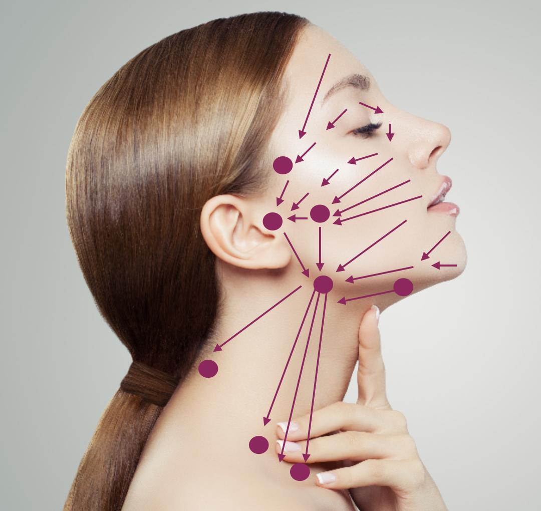 como aplicar la crema facial belleza trucos